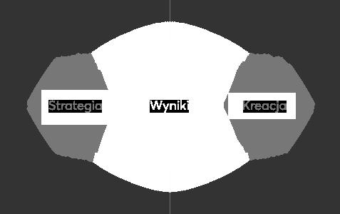 Dominik-Pacholczyk-Brand-Identity-Design-Method-PL
